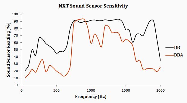 Jade Cheng - NXT Sound System